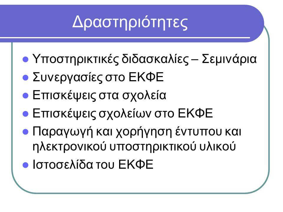 Δραστηριότητες Υποστηρικτικές διδασκαλίες – Σεμινάρια Συνεργασίες στο ΕΚΦΕ Επισκέψεις στα σχολεία Επισκέψεις σχολείων στο ΕΚΦΕ Παραγωγή και χορήγηση έ