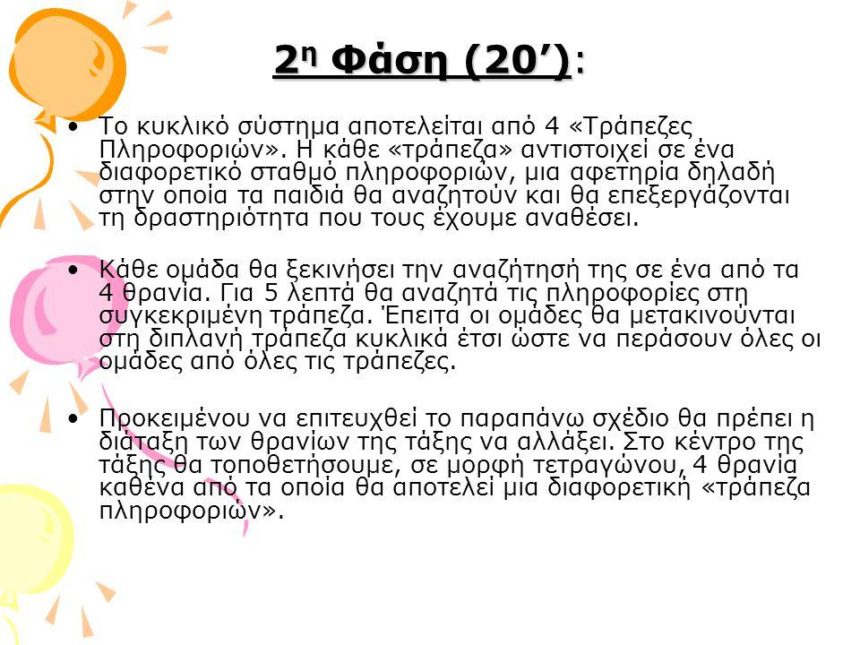 2 η Φάση (20'): Το κυκλικό σύστημα αποτελείται από 4 «Τράπεζες Πληροφοριών». Η κάθε «τράπεζα» αντιστοιχεί σε ένα διαφορετικό σταθμό πληροφοριών, μια α