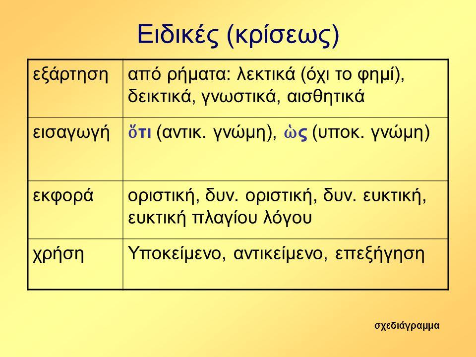 Ειδικές (κρίσεως) εξάρτησηαπό ρήματα: λεκτικά (όχι το φημί), δεικτικά, γνωστικά, αισθητικά εισαγωγή ὅ τι (αντικ. γνώμη), ὡ ς (υποκ. γνώμη) εκφοράοριστ