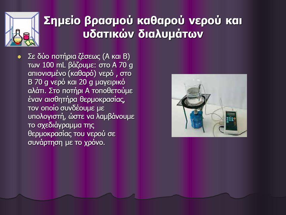 Σημείο βρασμού καθαρού νερού και υδατικών διαλυμάτων Σε δύο ποτήρια ζέσεως (Α και Β) των 100 mL βάζουμε: στο Α 70 g απιονισμένο (καθαρό) νερό, στο Β 70 g νερό και 20 g μαγειρικό αλάτι.
