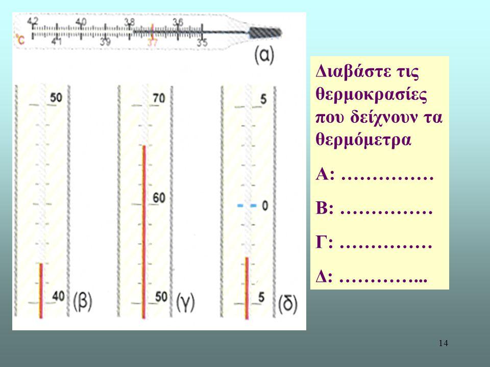14 Διαβάστε τις θερμοκρασίες που δείχνουν τα θερμόμετρα Α: …………… Β: …………… Γ: …………… Δ: …………...