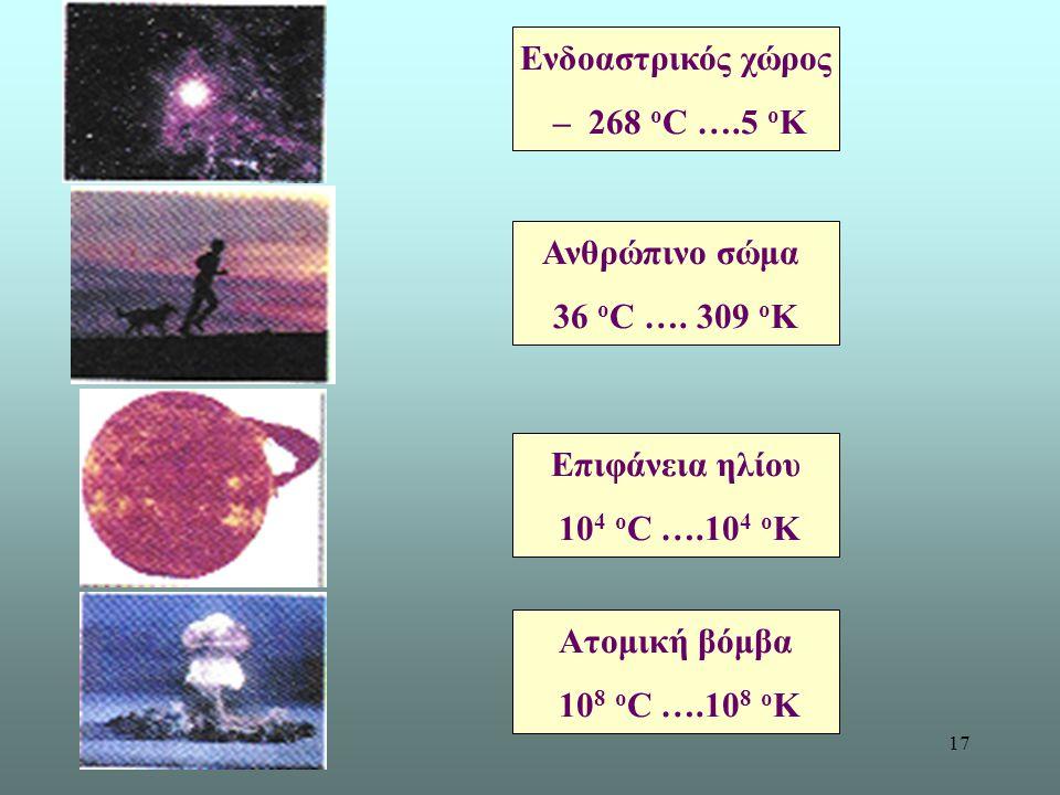 17 Ενδοαστρικός χώρος – 268 ο C ….5 o K Ανθρώπινο σώμα 36 ο C …. 309 o K Επιφάνεια ηλίου 10 4 ο C ….10 4 o K Ατομική βόμβα 10 8 ο C ….10 8 o K