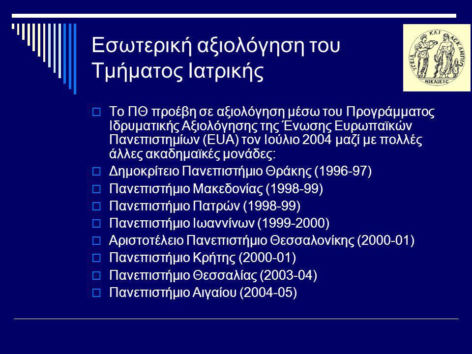 Εσωτερική αξιολόγηση του Τμήματος Ιατρικής Το Τμήμα Ιατρικής ΠΘ συγκρότησε την Ομάδα Εσωτερικής Αξιολόγησης (ΟΜ.Ε.Α) το 2008.