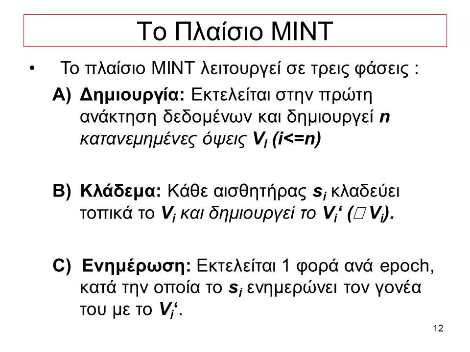12 Το Πλαίσιο MINΤ Το πλαίσιο MINT λειτουργεί σε τρεις φάσεις : A)Δημιουργία: Εκτελείται στην πρώτη ανάκτηση δεδομένων και δημιουργεί n κατανεμημένες όψεις V i (i<=n) B)Κλάδεμα: Κάθε αισθητήρας s i κλαδεύει τοπικά το V i και δημιουργεί το V i ' (  V i ).