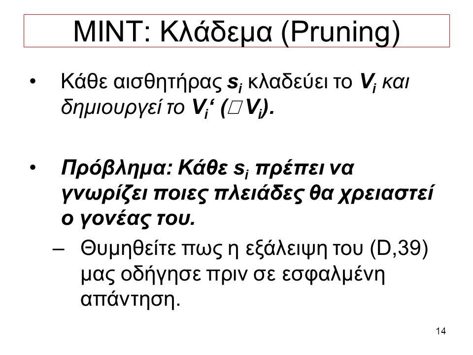 14 MINT: Κλάδεμα (Pruning) Κάθε αισθητήρας s i κλαδεύει το V i και δημιουργεί το V i ' (  V i ).