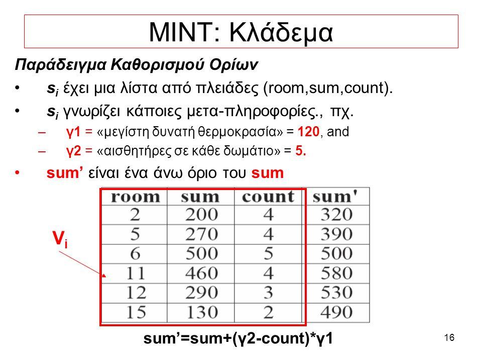 16 MINT: Κλάδεμα Παράδειγμα Καθορισμού Ορίων s i έχει μια λίστα από πλειάδες (room,sum,count).