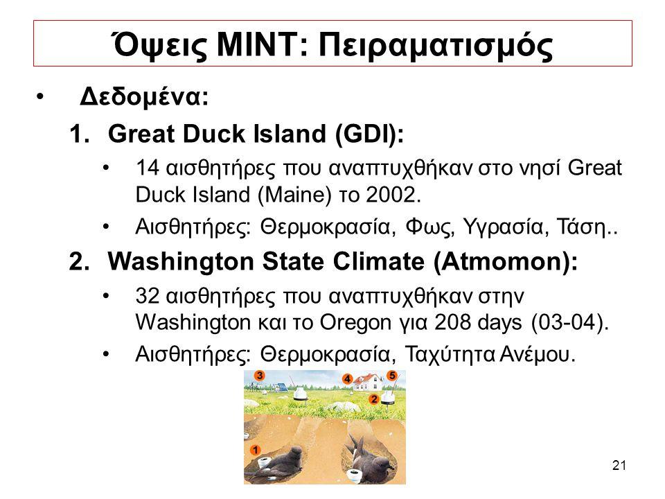 21 Όψεις ΜΙΝΤ: Πειραματισμός Δεδομένα: 1.Great Duck Island (GDI): 14 αισθητήρες που αναπτυχθήκαν στο νησί Great Duck Island (Maine) το 2002.