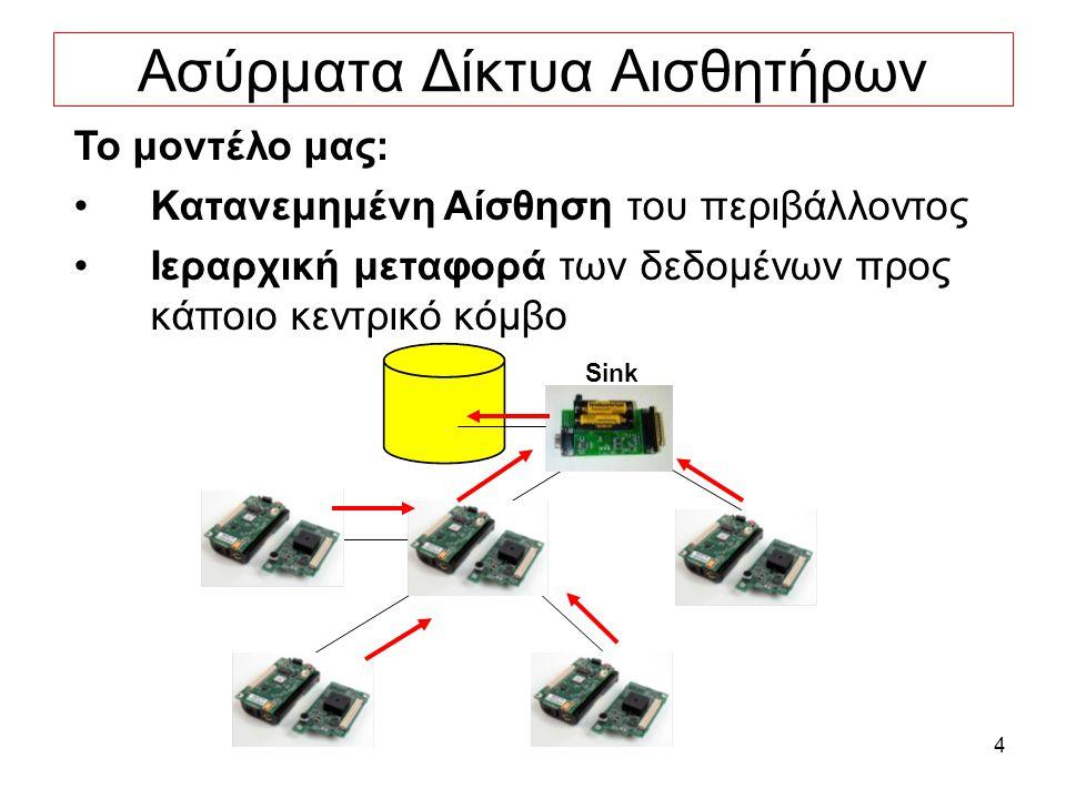 4 Ασύρματα Δίκτυα Αισθητήρων Το μοντέλο μας: Κατανεμημένη Αίσθηση του περιβάλλοντος Ιεραρχική μεταφορά των δεδομένων προς κάποιο κεντρικό κόμβο Sink