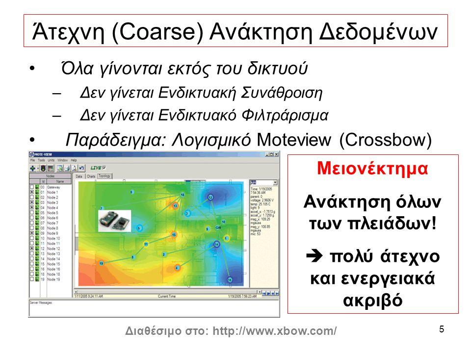 5 Άτεχνη (Coarse) Ανάκτηση Δεδομένων Διαθέσιμο στο: http://www.xbow.com/ Μειονέκτημα Ανάκτηση όλων των πλειάδων.