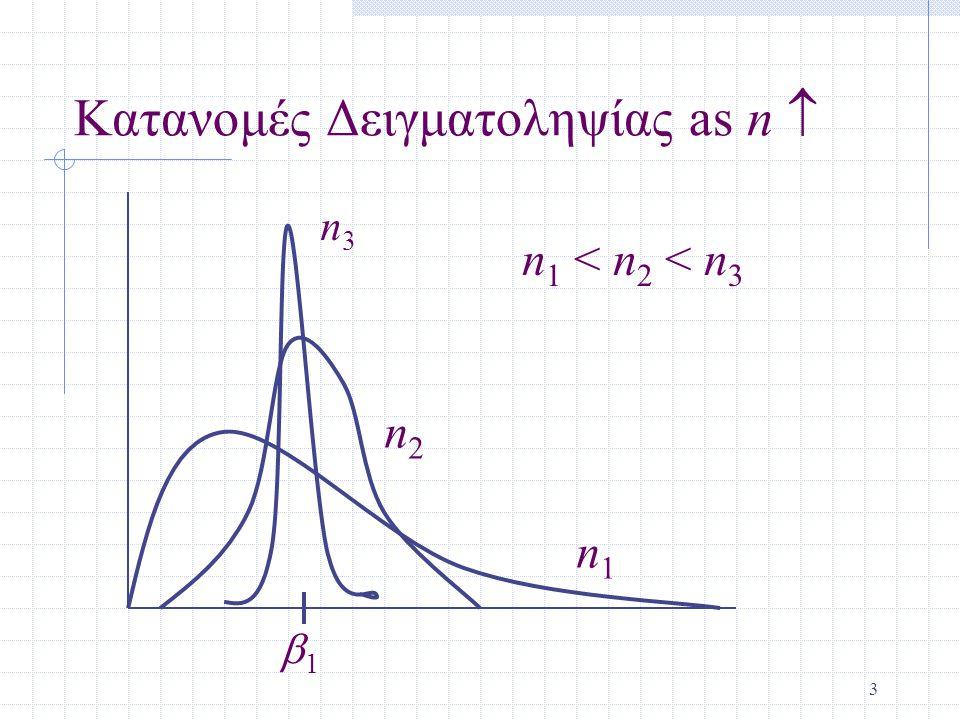 3 Κατανομές Δειγματοληψίας as n  11 n1n1 n2n2 n3n3 n 1 < n 2 < n 3