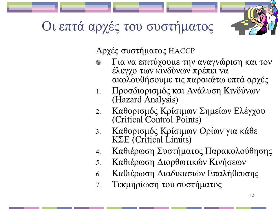 12 Οι επτά αρχές του συστήματος Αρχές συστήματος HACCP Για να επιτύχουμε την αναγνώριση και τον έλεγχο των κινδύνων πρέπει να ακολουθήσουμε τις παρακάτω επτά αρχές 1.