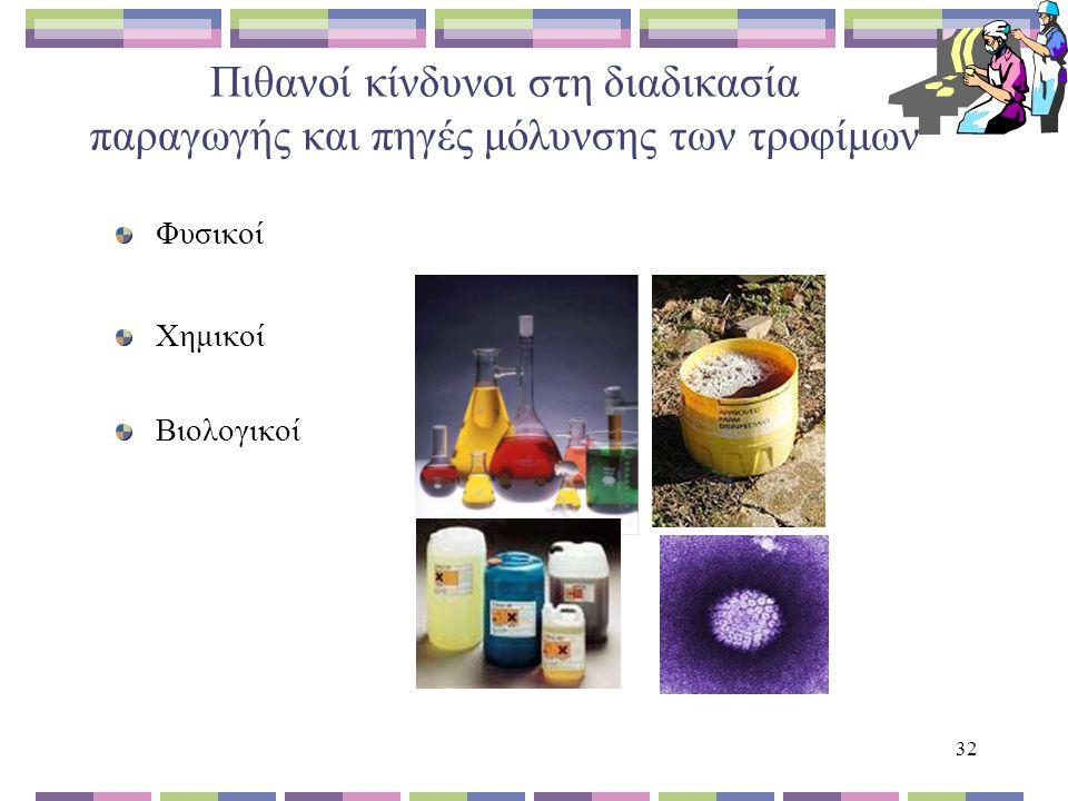 32 Πιθανοί κίνδυνοι στη διαδικασία παραγωγής και πηγές μόλυνσης των τροφίμων Φυσικοί Χημικοί Βιολογικοί