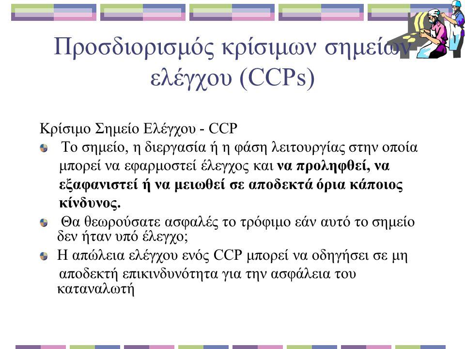 Προσδιορισμός κρίσιμων σημείων ελέγχου (CCPs) Κρίσιμο Σημείο Ελέγχου - CCP Το σημείο, η διεργασία ή η φάση λειτουργίας στην οποία μπορεί να εφαρμοστεί έλεγχος και να προληφθεί, να εξαφανιστεί ή να μειωθεί σε αποδεκτά όρια κάποιος κίνδυνος.