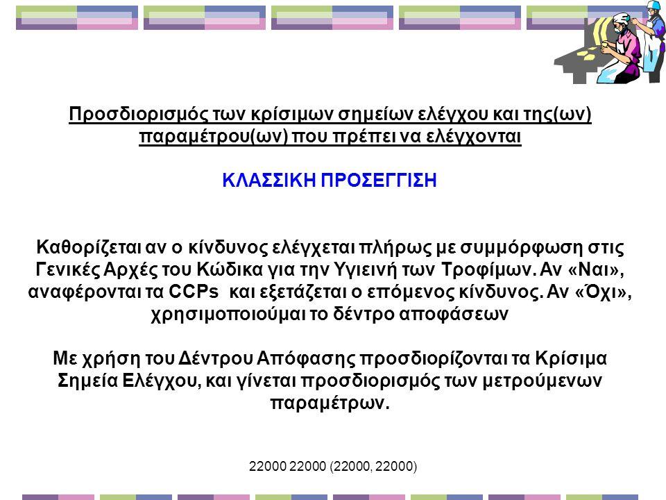 22000 22000 (22000, 22000) Προσδιορισμός των κρίσιμων σημείων ελέγχου και της(ων) παραμέτρου(ων) που πρέπει να ελέγχονται ΚΛΑΣΣΙΚΗ ΠΡΟΣΕΓΓΙΣΗ Καθορίζεται αν ο κίνδυνος ελέγχεται πλήρως με συμμόρφωση στις Γενικές Αρχές του Κώδικα για την Υγιεινή των Τροφίμων.