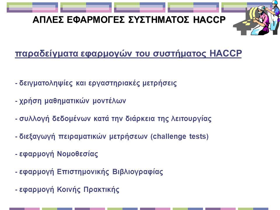 παραδείγματα εφαρμογών του συστήματος HACCP - δειγματοληψίες και εργαστηριακές μετρήσεις - χρήση μαθηματικών μοντέλων - συλλογή δεδομένων κατά την διάρκεια της λειτουργίας - διεξαγωγή πειραματικών μετρήσεων (challenge tests) - εφαρμογή Νομοθεσίας - εφαρμογή Επιστημονικής Βιβλιογραφίας - εφαρμογή Κοινής Πρακτικής HACCP ΑΠΛΕΣ ΕΦΑΡΜΟΓΕΣ ΣΥΣΤΗΜΑΤΟΣ HACCP