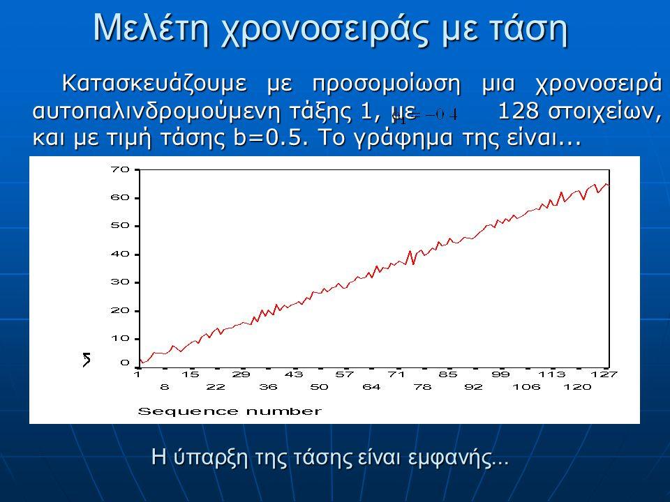Μελέτη χρονοσειράς με τάση Κατασκευάζουμε με προσομοίωση μια χρονοσειρά αυτοπαλινδρομούμενη τάξης 1, με 128 στοιχείων, και με τιμή τάσης b=0.5. Το γρά