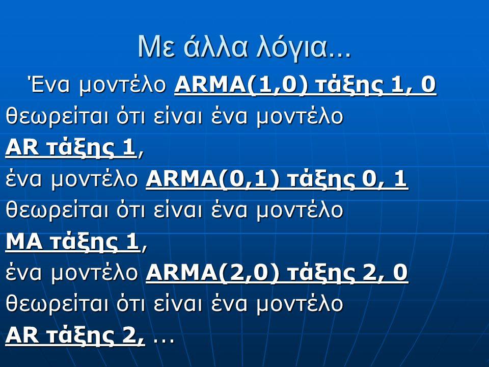 Με άλλα λόγια... Ένα μοντέλο ΑRMA(1,0) τάξης 1, 0 Ένα μοντέλο ΑRMA(1,0) τάξης 1, 0 θεωρείται ότι είναι ένα μοντέλο AR τάξης 1, ένα μοντέλο ARMA(0,1) τ