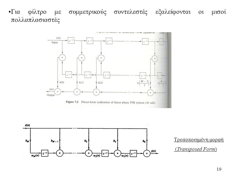 19 Τροποποιημένη μορφή (Transposed Form) Για φίλτρο με συμμετρικούς συντελεστές εξαλείφονται οι μισοί πολλαπλασιαστές