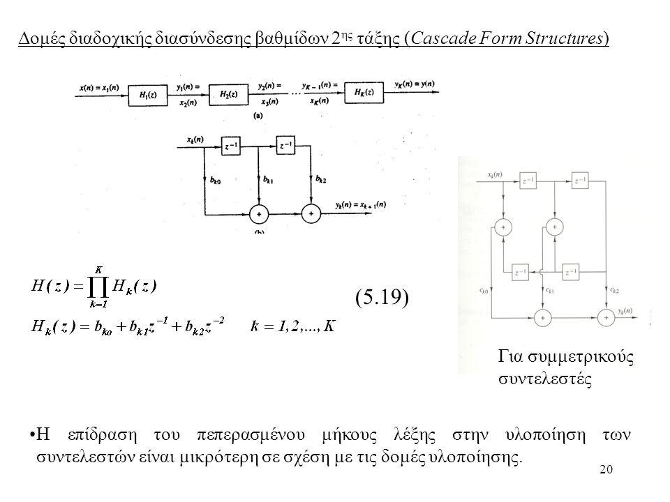 20 Δομές διαδοχικής διασύνδεσης βαθμίδων 2 ης τάξης (Cascade Form Structures) (5.19) Η επίδραση του πεπερασμένου μήκους λέξης στην υλοποίηση των συντε