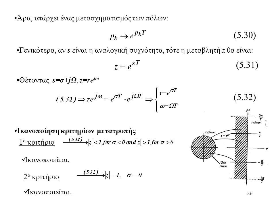 26 Άρα, υπάρχει ένας μετασχηματισμός των πόλων: (5.30) Γενικότερα, αν s είναι η αναλογική συχνότητα, τότε η μεταβλητή z θα είναι: (5.31) Θέτοντας s=σ+