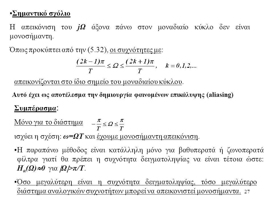 27 Σημαντικό σχόλιο Η απεικόνιση του jΩ άξονα πάνω στον μοναδιαίο κύκλο δεν είναι μονοσήμαντη. Όπως προκύπτει από την (5.32), οι συχνότητες με: απεικο