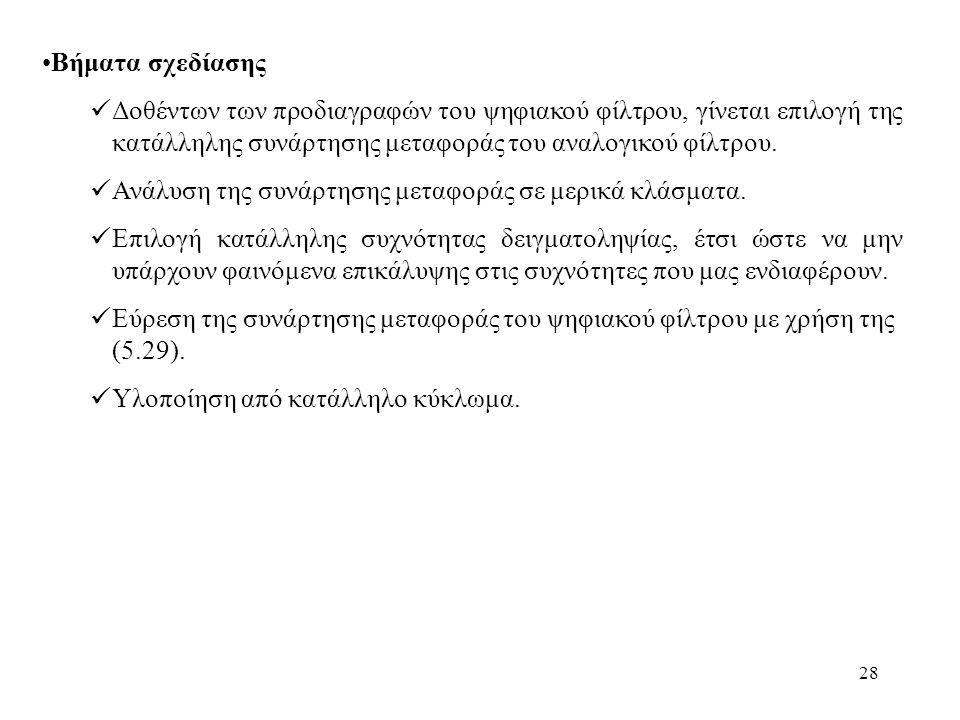 28 Βήματα σχεδίασης Δοθέντων των προδιαγραφών του ψηφιακού φίλτρου, γίνεται επιλογή της κατάλληλης συνάρτησης μεταφοράς του αναλογικού φίλτρου. Ανάλυσ