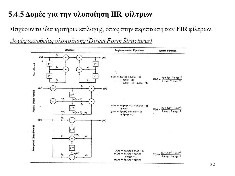 32 5.4.5 Δομές για την υλοποίηση ΙIR φίλτρων Ισχύουν τα ίδια κριτήρια επιλογής, όπως στην περίπτωση των FIR φίλτρων. Δομές απευθείας υλοποίησης (Direc