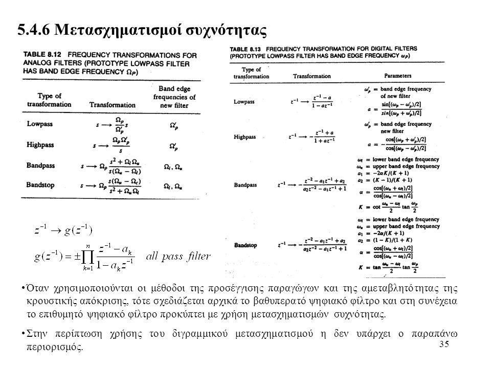 35 5.4.6 Μετασχηματισμοί συχνότητας Όταν χρησιμοποιούνται οι μέθοδοι της προσέγγισης παραγώγων και της αμεταβλητότητας της κρουστικής απόκρισης, τότε