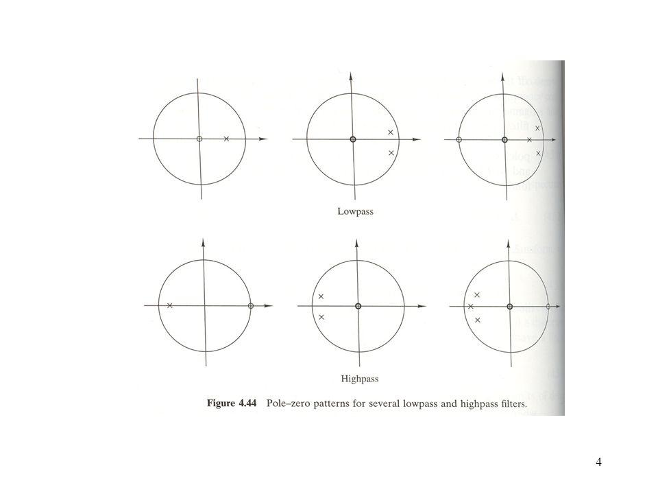 35 5.4.6 Μετασχηματισμοί συχνότητας Όταν χρησιμοποιούνται οι μέθοδοι της προσέγγισης παραγώγων και της αμεταβλητότητας της κρουστικής απόκρισης, τότε σχεδιάζεται αρχικά το βαθυπερατό ψηφιακό φίλτρο και στη συνέχεια το επιθυμητό ψηφιακό φίλτρο προκύπτει με χρήση μετασχηματισμών συχνότητας.