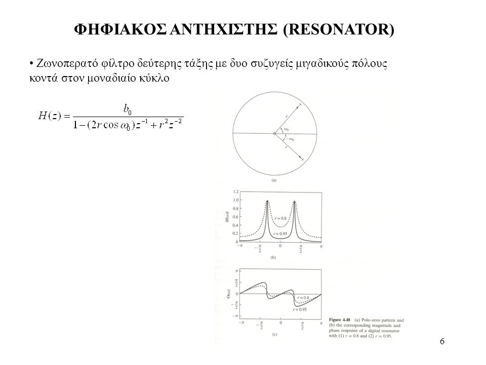6 ΦΗΦΙΑΚΟΣ ΑΝΤΗΧΙΣΤΗΣ (RESONATOR) Ζωνοπερατό φίλτρο δεύτερης τάξης με δυο συζυγείς μιγαδικούς πόλους κοντά στον μοναδιαίο κύκλο