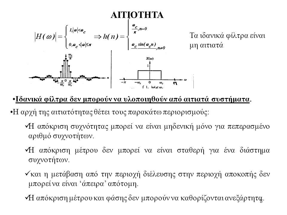 9 5.2 ΠΡΟΣΕΓΓΙΣΗ ΤΩΝ ΠΡΟΔΙΑΓΡΑΦΩΝ ΤΟΥ ΦΙΛΤΡΟΥ (5.4) Πρόβλημα Σχεδιασμού Καθορισμός κυμάτωσης ζώνης διάβασης Καθορισμός κυμάτωσης ζώνης αποκοπής Καθορισμός συχνότητας διάβασης Καθορισμός συχνότητας αποκοπής Βάσει των παραπάνω χαρακτηριστικών προσδιορίζουμε τους συντελεστές Η επιτυχή ικανοποίηση των χαρακτηριστικών καθορίζεται από το κριτήριο που χρησιμοποιείται στην εύρεση των συντελεστών και στο πλήθος τους