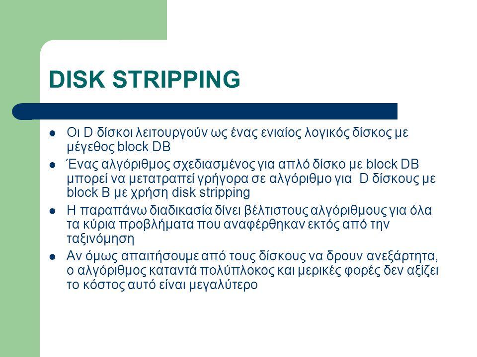 DISK STRIPPING Οι D δίσκοι λειτουργούν ως ένας ενιαίος λογικός δίσκος με μέγεθος block DB Ένας αλγόριθμος σχεδιασμένος για απλό δίσκο με block DB μπορεί να μετατραπεί γρήγορα σε αλγόριθμο για D δίσκους με block B με χρήση disk stripping Η παραπάνω διαδικασία δίνει βέλτιστους αλγόριθμους για όλα τα κύρια προβλήματα που αναφέρθηκαν εκτός από την ταξινόμηση Αν όμως απαιτήσουμε από τους δίσκους να δρουν ανεξάρτητα, ο αλγόριθμος καταντά πολύπλοκος και μερικές φορές δεν αξίζει το κόστος αυτό είναι μεγαλύτερο