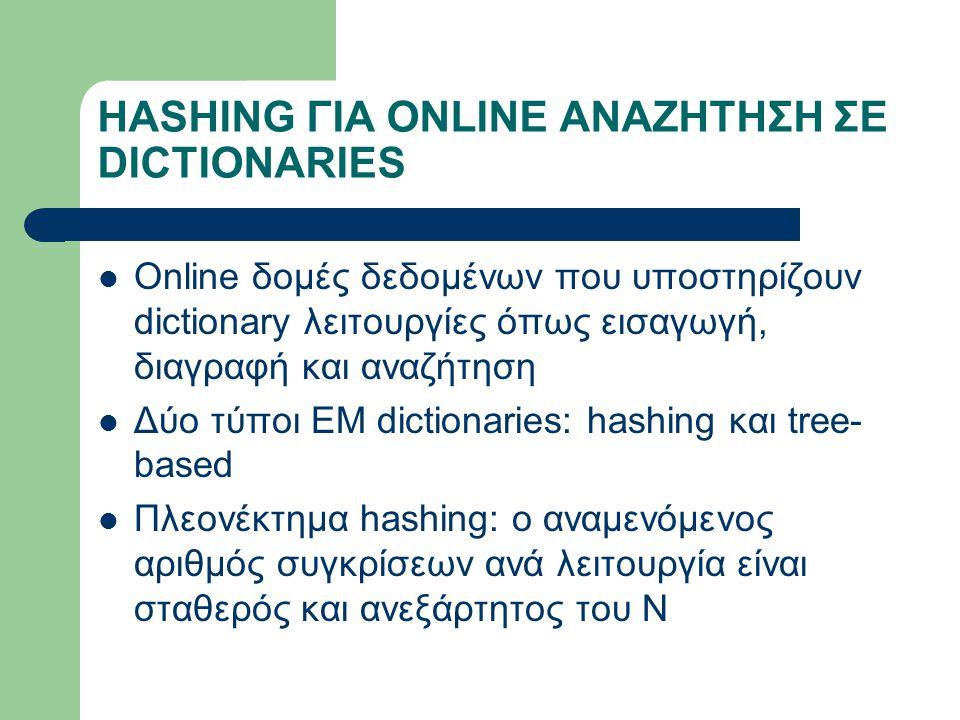 HASHING ΓΙΑ ONLINE ΑΝΑΖΗΤΗΣΗ ΣΕ DICTIONARIES Online δομές δεδομένων που υποστηρίζουν dictionary λειτουργίες όπως εισαγωγή, διαγραφή και αναζήτηση Δύο τύποι ΕΜ dictionaries: hashing και tree- based Πλεονέκτημα hashing: ο αναμενόμενος αριθμός συγκρίσεων ανά λειτουργία είναι σταθερός και ανεξάρτητος του N