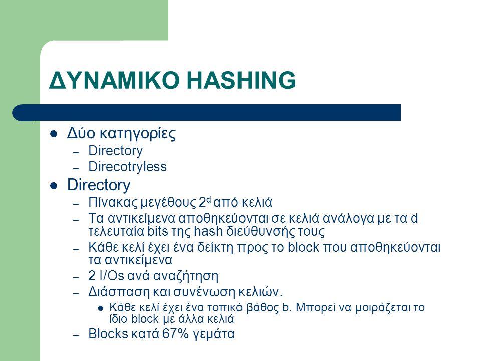 ΔΥΝΑΜΙΚΟ HASHING Δύο κατηγορίες – Directory – Direcotryless Directory – Πίνακας μεγέθους 2 d από κελιά – Τα αντικείμενα αποθηκεύονται σε κελιά ανάλογα με τα d τελευταία bits της hash διεύθυνσής τους – Κάθε κελί έχει ένα δείκτη προς το block που αποθηκεύονται τα αντικείμενα – 2 Ι/Οs ανά αναζήτηση – Διάσπαση και συνένωση κελιών.