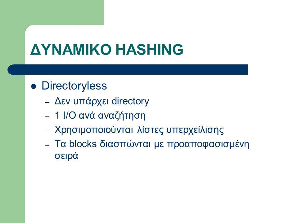 ΔΥΝΑΜΙΚΟ HASHING Directoryless – Δεν υπάρχει directory – 1 Ι/Ο ανά αναζήτηση – Χρησιμοποιούνται λίστες υπερχείλισης – Τα blocks διασπώνται με προαποφασισμένη σειρά