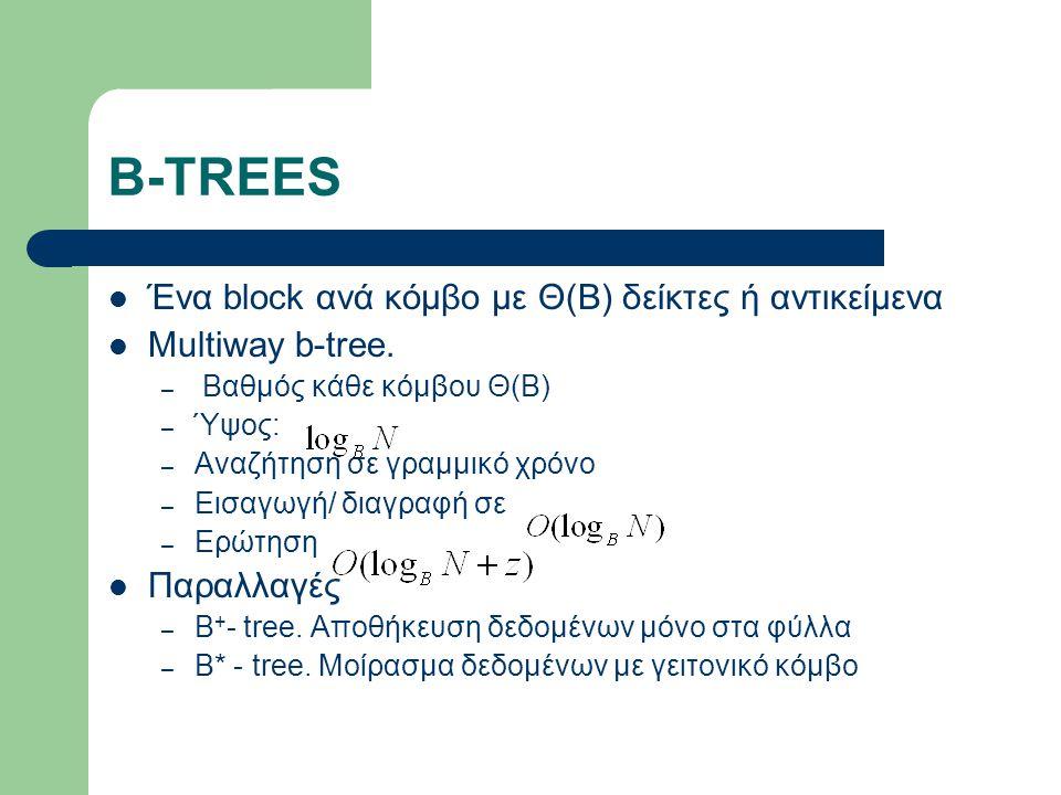 B-TREES Ένα block ανά κόμβο με Θ(Β) δείκτες ή αντικείμενα Multiway b-tree.