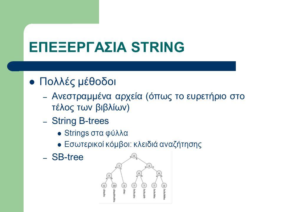 ΕΠΕΞΕΡΓΑΣΙΑ STRING Πολλές μέθοδοι – Ανεστραμμένα αρχεία (όπως το ευρετήριο στο τέλος των βιβλίων) – String B-trees Strings στα φύλλα Εσωτερικοί κόμβοι: κλειδιά αναζήτησης – SB-tree