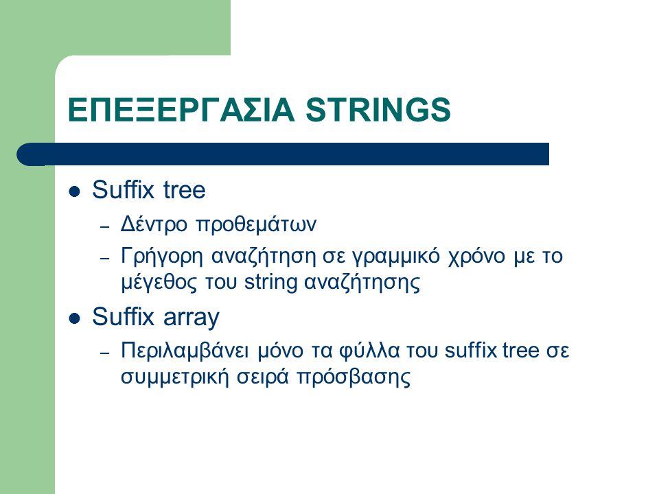 ΕΠΕΞΕΡΓΑΣΙΑ STRINGS Suffix tree – Δέντρο προθεμάτων – Γρήγορη αναζήτηση σε γραμμικό χρόνο με το μέγεθος του string αναζήτησης Suffix array – Περιλαμβάνει μόνο τα φύλλα του suffix tree σε συμμετρική σειρά πρόσβασης
