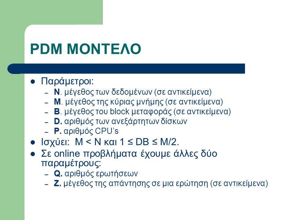 PDM MONTEΛΟ Παράμετροι: – Ν – Ν. μέγεθος των δεδομένων (σε αντικείμενα) – Μ – Μ.