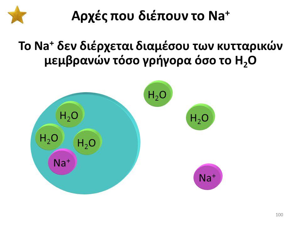 99 Ρύθμιση ισοζυγίου του Η 2 Ο και του Na + 99