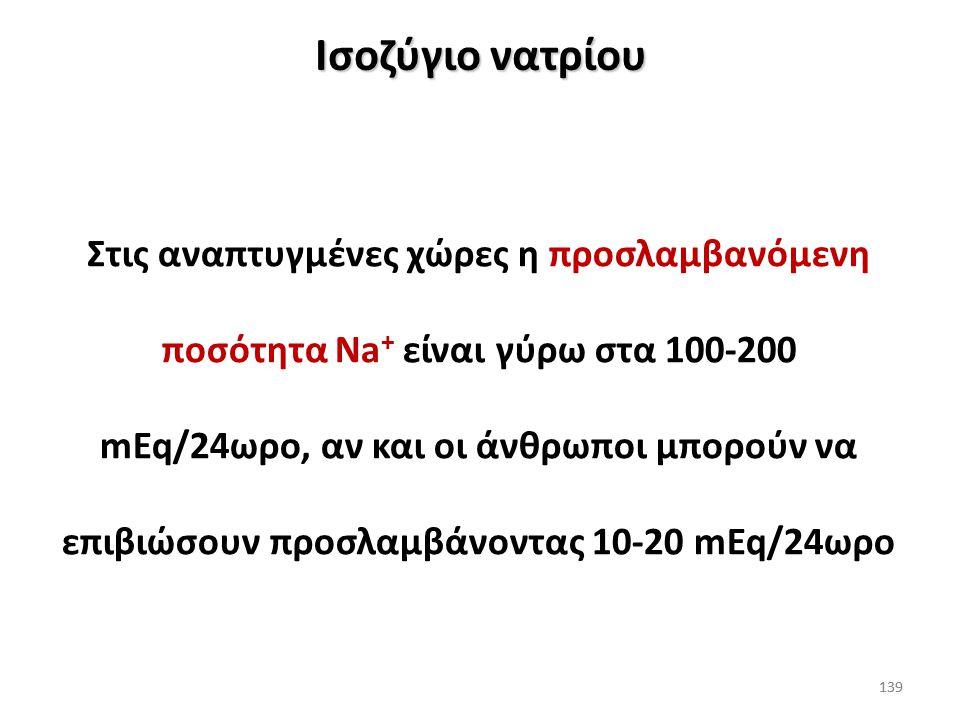138 Ισοζύγιο νατρίου 138