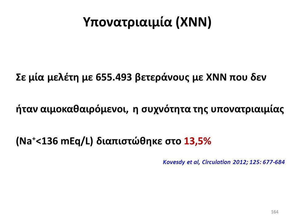 163 Υπονατριαιμία (XNN) Υπονατριαιμία που να οφείλεται μόνο στην παρουσία ΧΝΝ είναι σπάνια έως ανύπαρκτη, ακόμη και σε ασθενείς με πολύ προχωρημένο στ