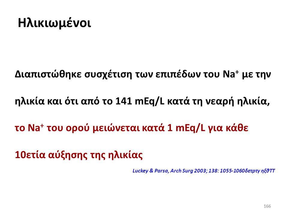 165 Συχνότητα της υπονατριαιμίας σε ασθενείς με ποικίλου βαθμού ΧΝΝ (n=655 493) από ΗΠΑ πριν την αιμοκάθαρση Kovesdy, Nephrol Dial Transplant 2012; 27