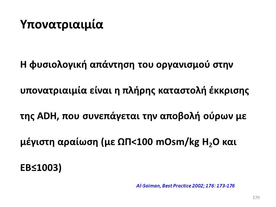 169 Σχέση έκκρισης ADH και υπονατριαιμίας Πρόσφορη (αναμενόμενη) έκκριση ADH Αύξηση ΩΠ πλάσματος Μείωση ενδαγγειακού όγκου Μη αναμενόμενη (απρόσφορη)
