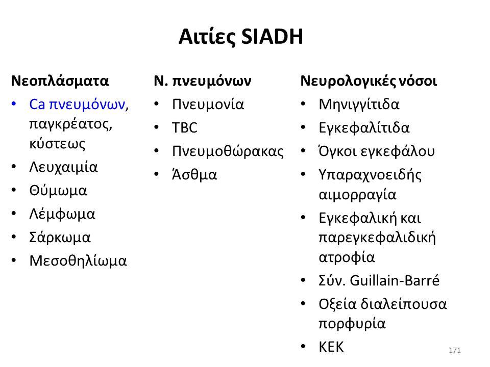 170 Υπονατριαιμία Η φυσιολογική απάντηση του οργανισμού στην υπονατριαιμία είναι η πλήρης καταστολή έκκρισης της ADH, που συνεπάγεται την αποβολή ούρω