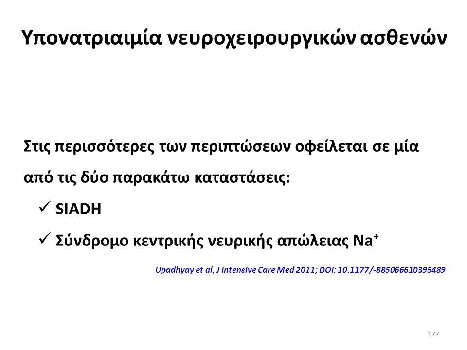 176 Παθογένεια SIADH Το SIADH εμφανίζεται όταν υπάρχει συνέχιση της πρόσληψης Η 2 Ο επί παρουσίας δραστηριότητας ADH Οι ασθενείς με SIADH συνεχίζουν ν