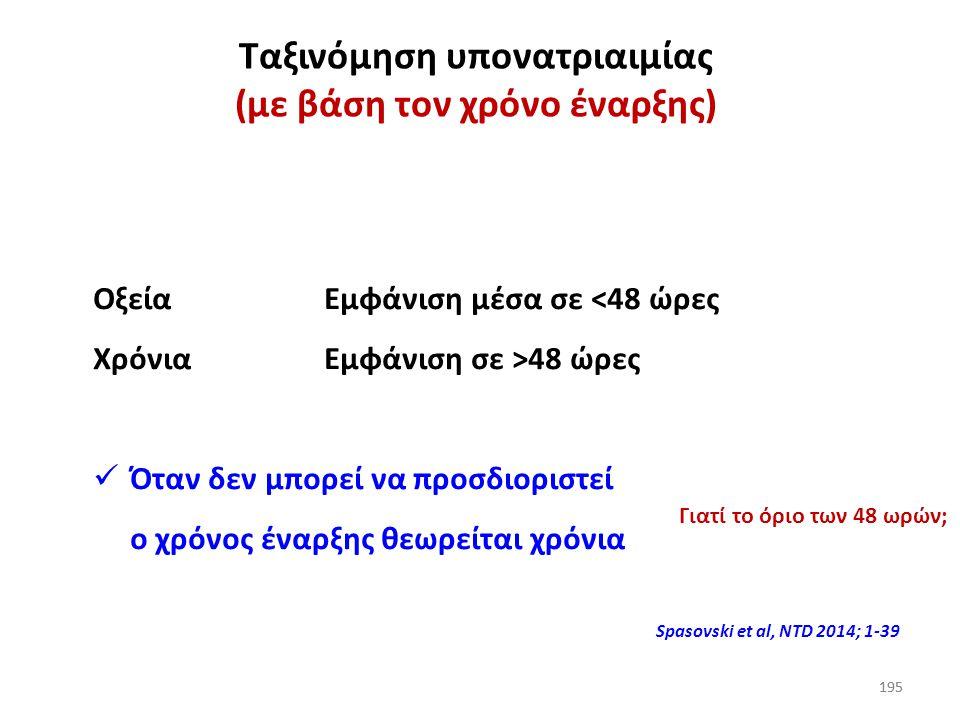 194 Ταξινόμηση υπονατριαιμίας (με βάση τα επίπεδα Na + του ορού) Spasovski et al, NTD 2014; 1-39 ΉπιαNa + =130-135 mEq/L ΜέτριαNa + =125-129 mEq/L Έντ