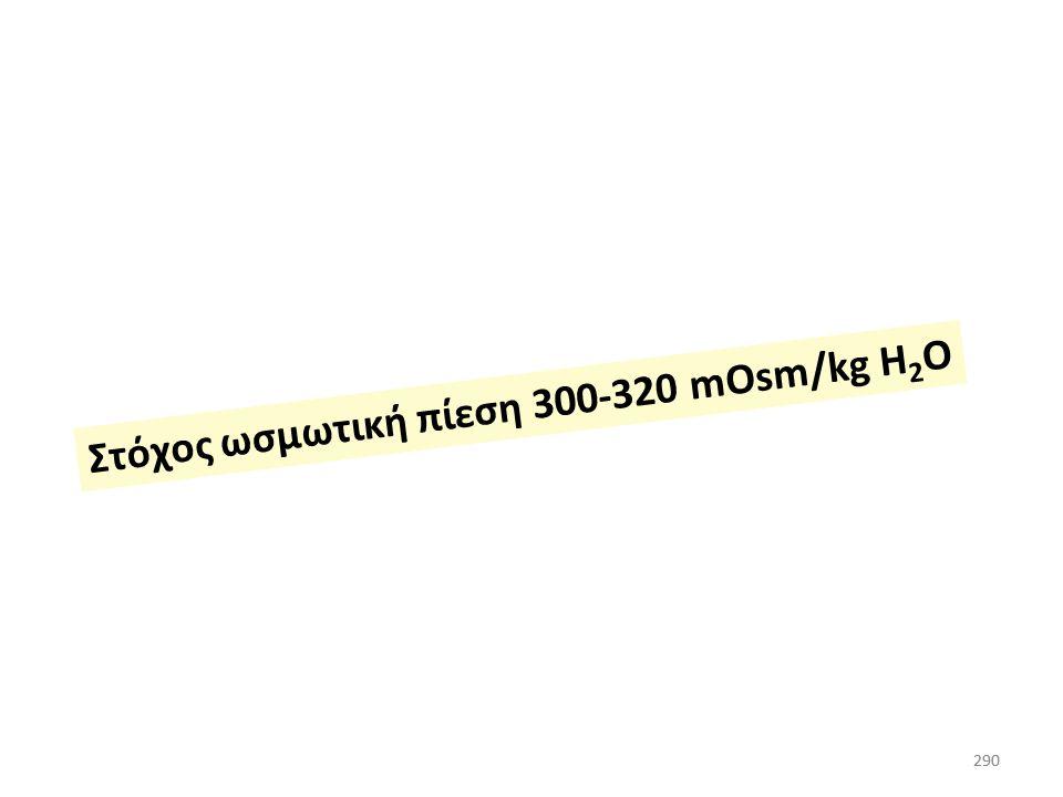 289 Προβλήματα με τη χορήγηση υπέρτονων διαλυμάτων Επαναδημιουργία εγκεφαλικού οιδήματος;;;;; Υποκαλιαιμία Υπερχλωραιμική μεταβολική οξέωση Κεντρική γ