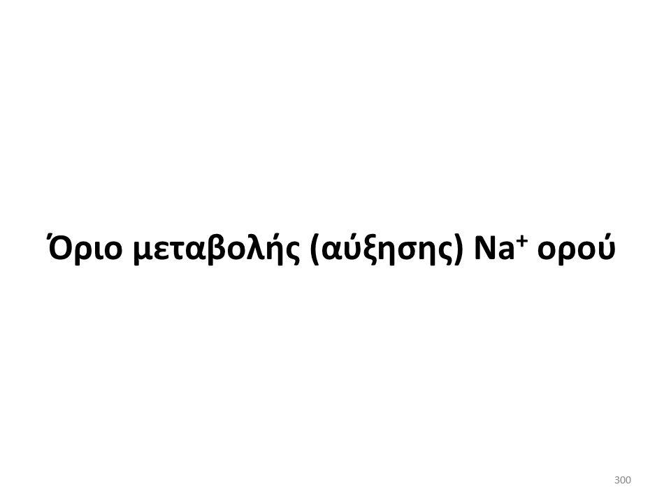 299 Υπονατριαιμία (σημασία K + ) Adrogue & Madias, J Am Soc Nephrol 2012; 23: 1140-1148 Η ένδεια K + κατέχει σημαντική θέση στην αντιμετώπιση της υπον