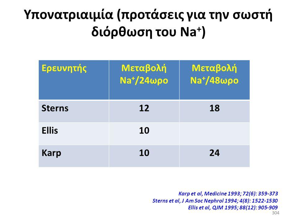 303 Υπονατριαιμία (θεραπεία) Ως προς το πόσο θα πρέπει να διορθώνεται το Na + του ορού ο Ayus που είπε πρώτος ότι θα πρέπει να διορθώνεται κατά 25 mEq